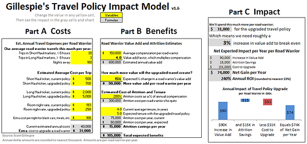 Gillespie's Travel Policy Impact Model
