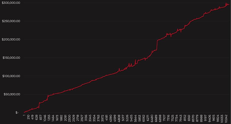 equity line.jpg