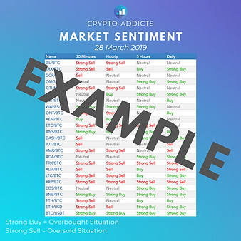 Market Sentiment example.png