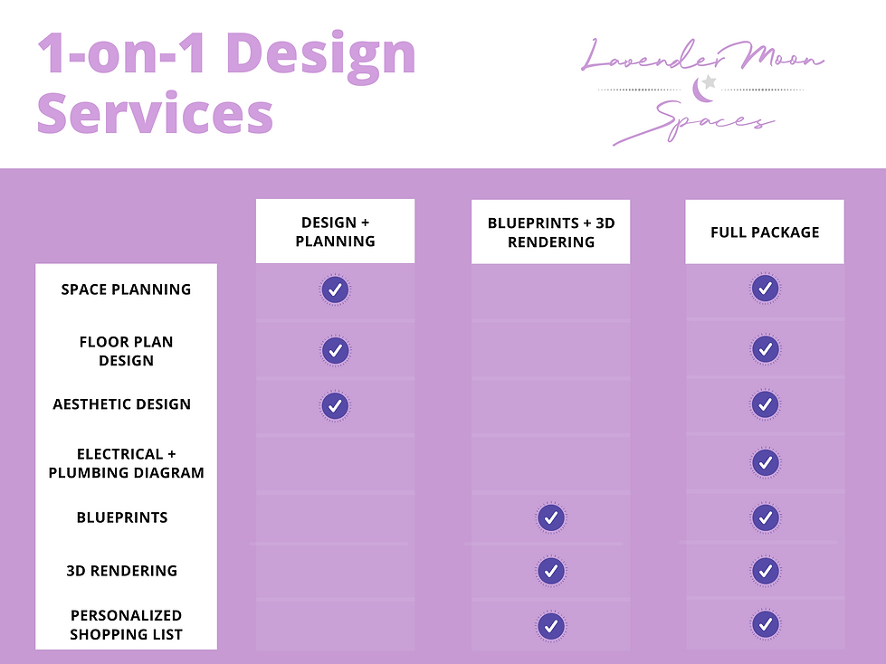 LMS Design Services Comparison Chart.png