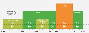 SD Weekday Pricing.png