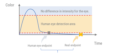 detectionarea.png