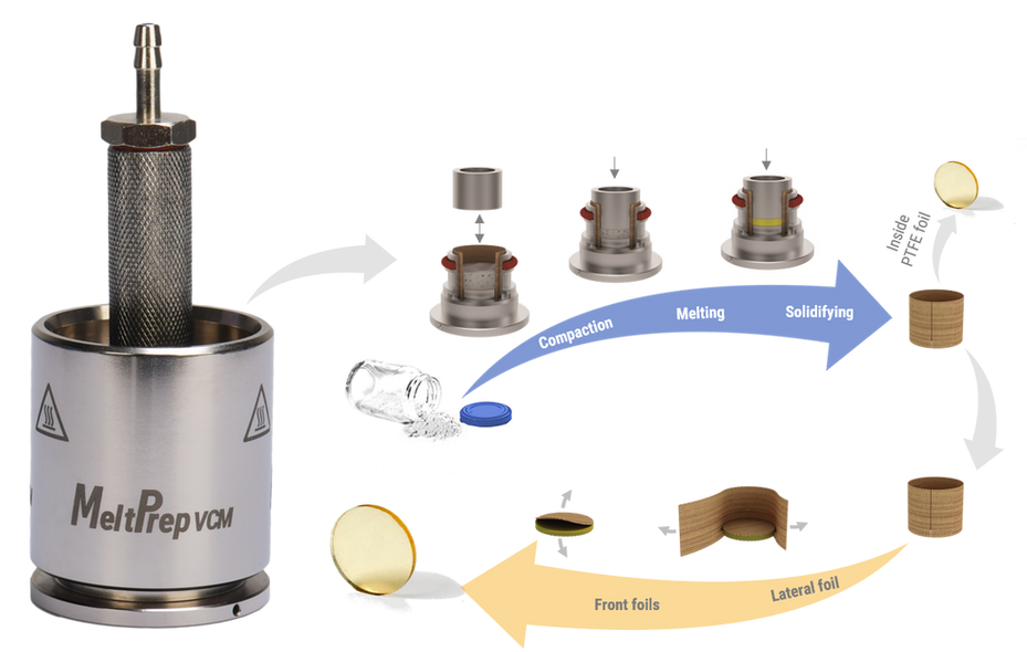 MeltPrep Vacuum Compression Molding - Hot melt extrusion formulation screening
