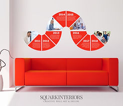 squark-interiors-business-timeline-min.j