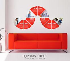 squark-interiors-business-timeline-min.j