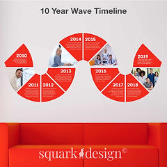 squark-design-office-ten-year-business-timeline, wall-graphic-commercial-interiors-min.jpg