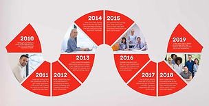 office-wall-art-ten-year-timeline-min_edited.jpg
