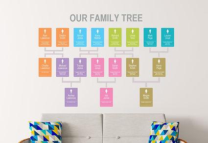 %C2%A9squarkinteriors-family_tree-panel-