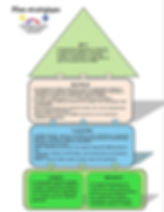 Plan_stratégique.jpg