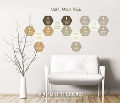 squark-interiors-family-tree-hexagon-min