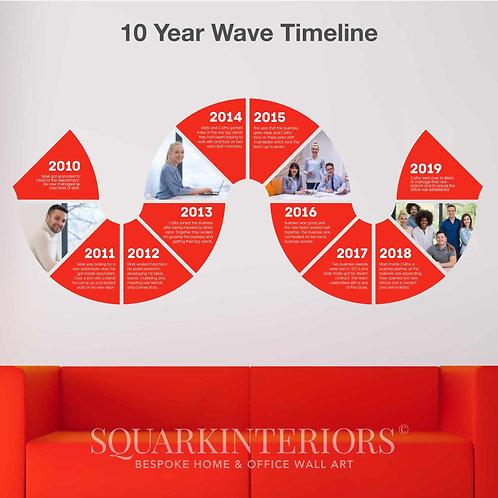 Ten year Business Timeline Wall Vinyl