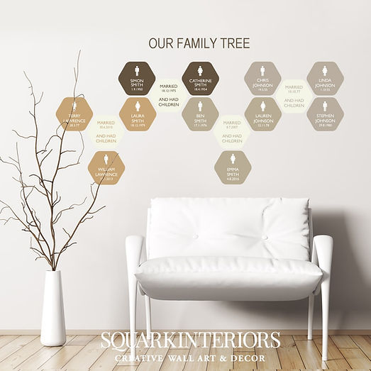 ©squarkinteriors-hexagon-family-tree-wal
