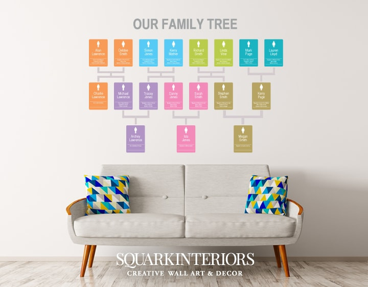 Modern family tree wall artwork on a white wall behind a 2 seater sofa with modern cushions. The floor is laminated and different colours of grey. The bespoke artwork is created by Squark Interiors.