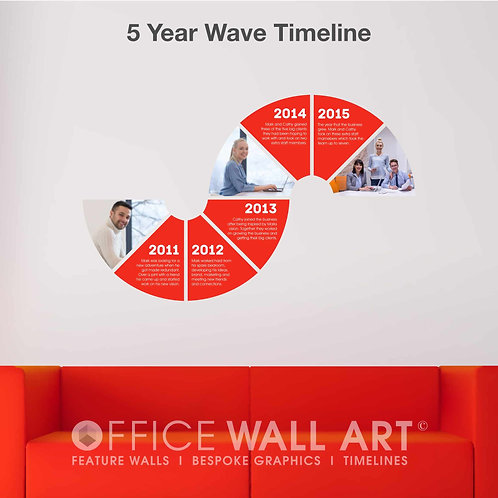 Five year Business Timeline Wall Vinyl