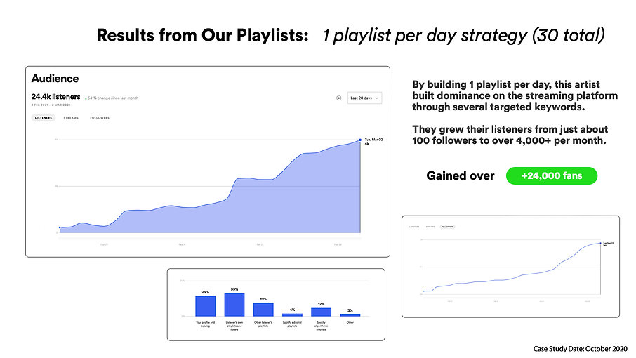 Case Study- Spotify-Recovered.jpg