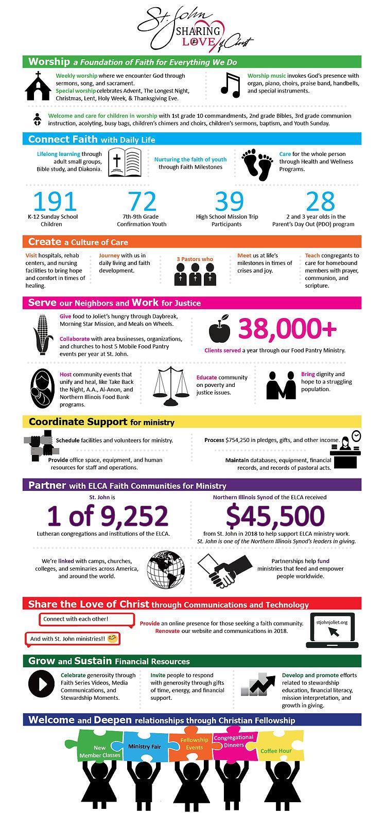 SJ infographic.jpg