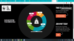 World Wildlife Fund Carbon Footprint Calculator