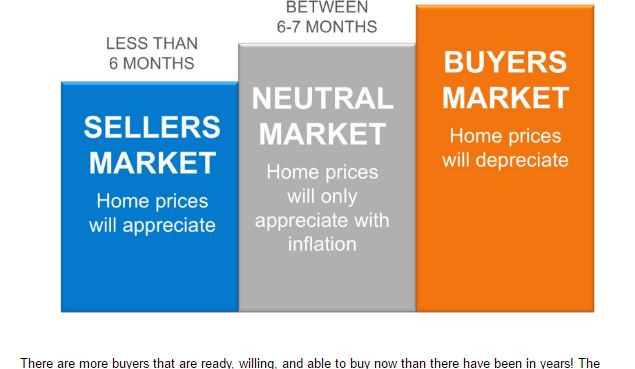 HOUSING IMPACT Graphic