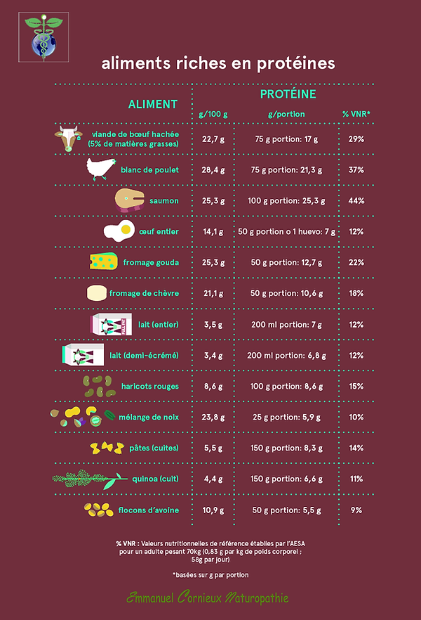 high-in-protein-foods_fr.png