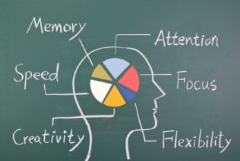 Neurophysiological Activity Patterns in Young People with ASD, ADHD, and ASD+ADHD