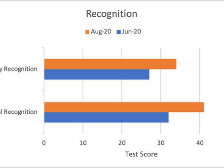 Head-On! Program Case Study 2