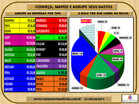 GESTÃOnews | Organizando seu orçamento