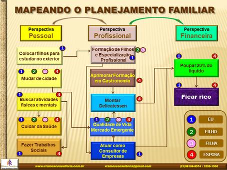 GESTÃOnews: Mapeando seu planejamento e projetos familiares