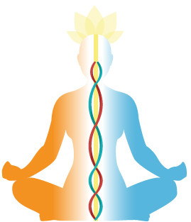 YOGAnews | Pranayama: energia vital