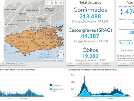 Confiram números da Covid de Jardim Sulacap, Realengo, Magalhães Bastos e adjacências