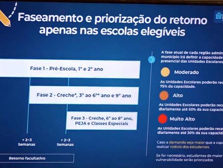 Rede municipal de ensino tem plano de volta às aulas presenciais a partir de 24 de fevereiro