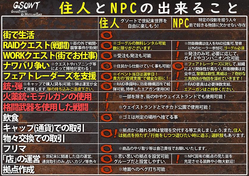インザタウン住人05_NPCと住人の違いv02.jpg
