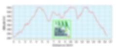 perfil 15km2019 v1_0.png