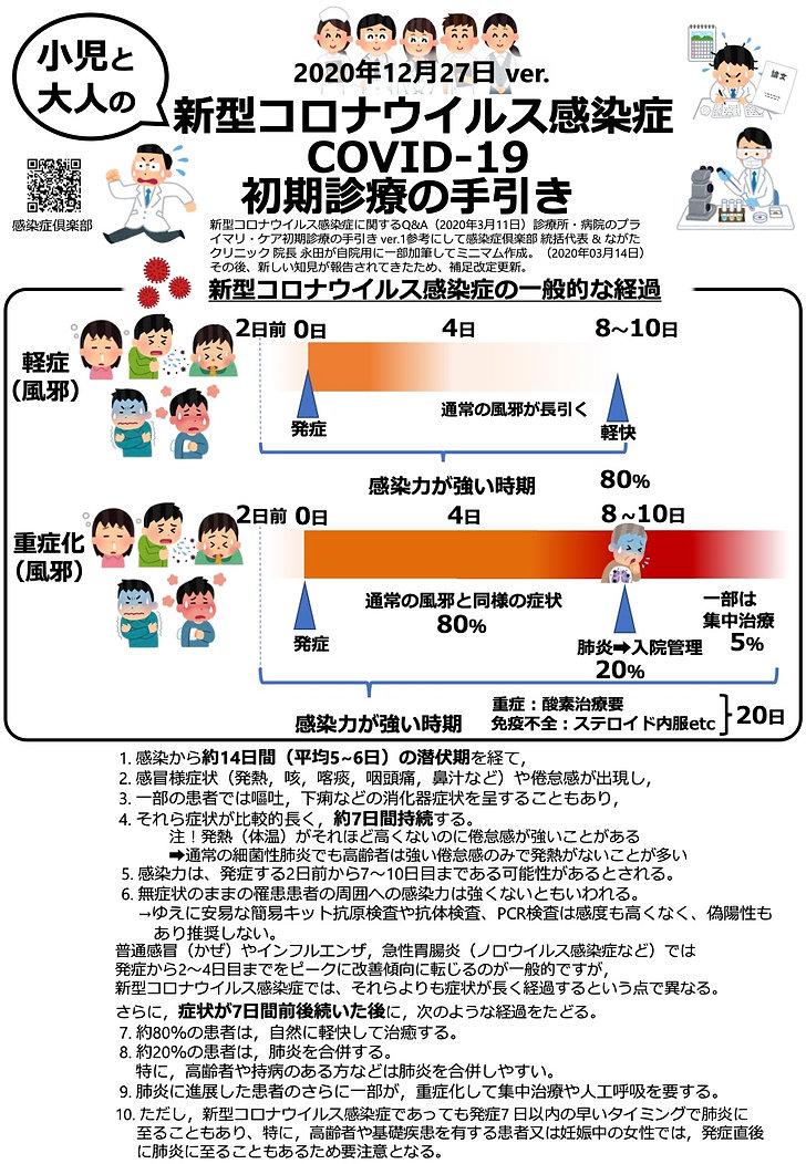 201227COVID19リーフレットA4両面縦2枚F①.jpg