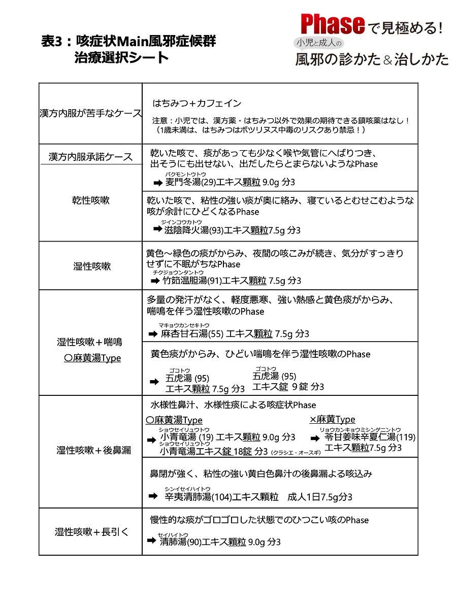 カゼ漢方薬オールインワン両面縦3枚4.jpg