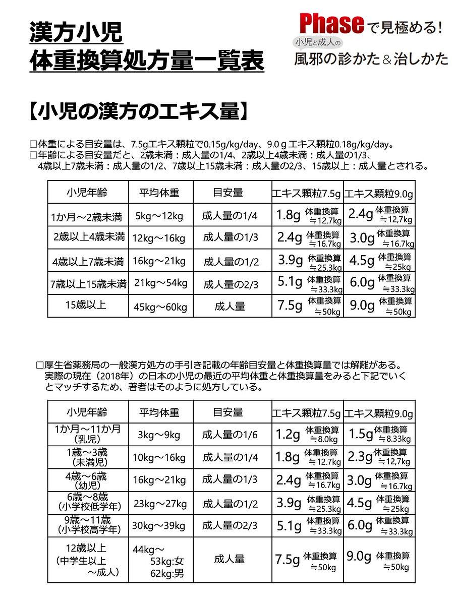 カゼ漢方薬オールインワン両面縦3枚2.jpg