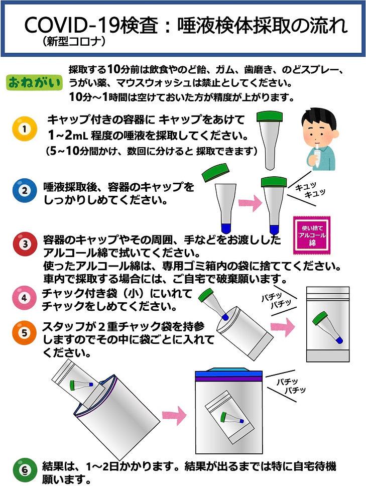 201227唾液検体採取1A5.jpg