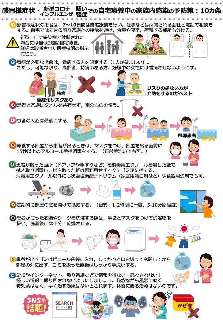 201227COVID19リーフレットA4両面縦2枚F③.jpg