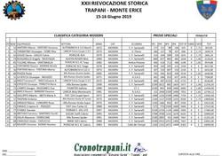 CLASSIFICA MODERN_page-0001