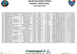 CLASSIFICA ASSOLUTA_page-0002