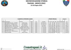 CLASSIFICA CLASSIC_page-0001