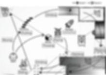 interaction map_ final.jpg