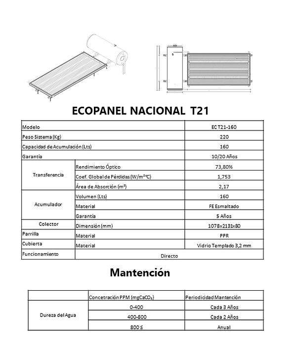 Ficha técnica Ecopanel T21