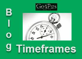 Múltiples marcos de tiempo en trading intradía