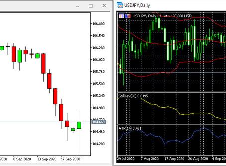 Cuando entender el precio hace que el #trading se haga simple