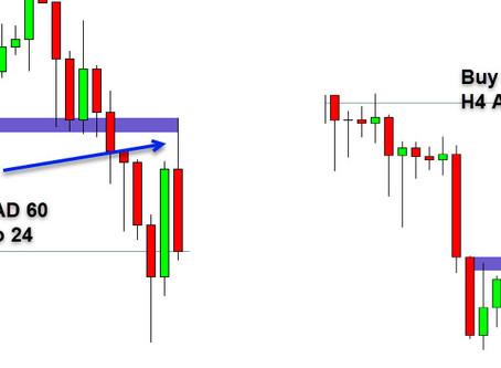 Los 3 elementos de la práctica total go4pips que generan trading rentable