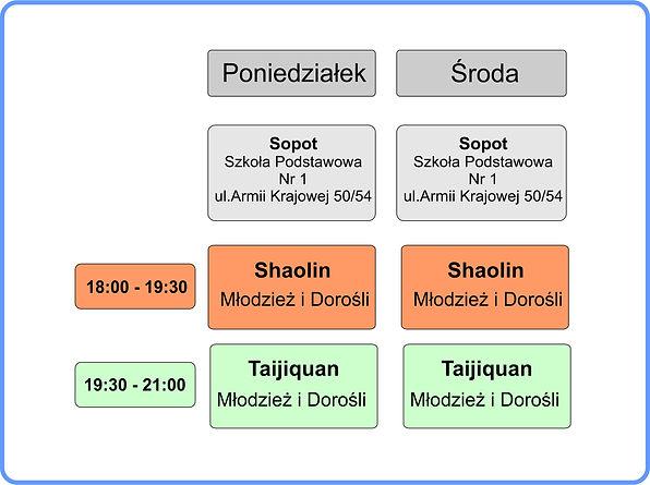 Program_zajęć_Sopot_2019-2020.jpg