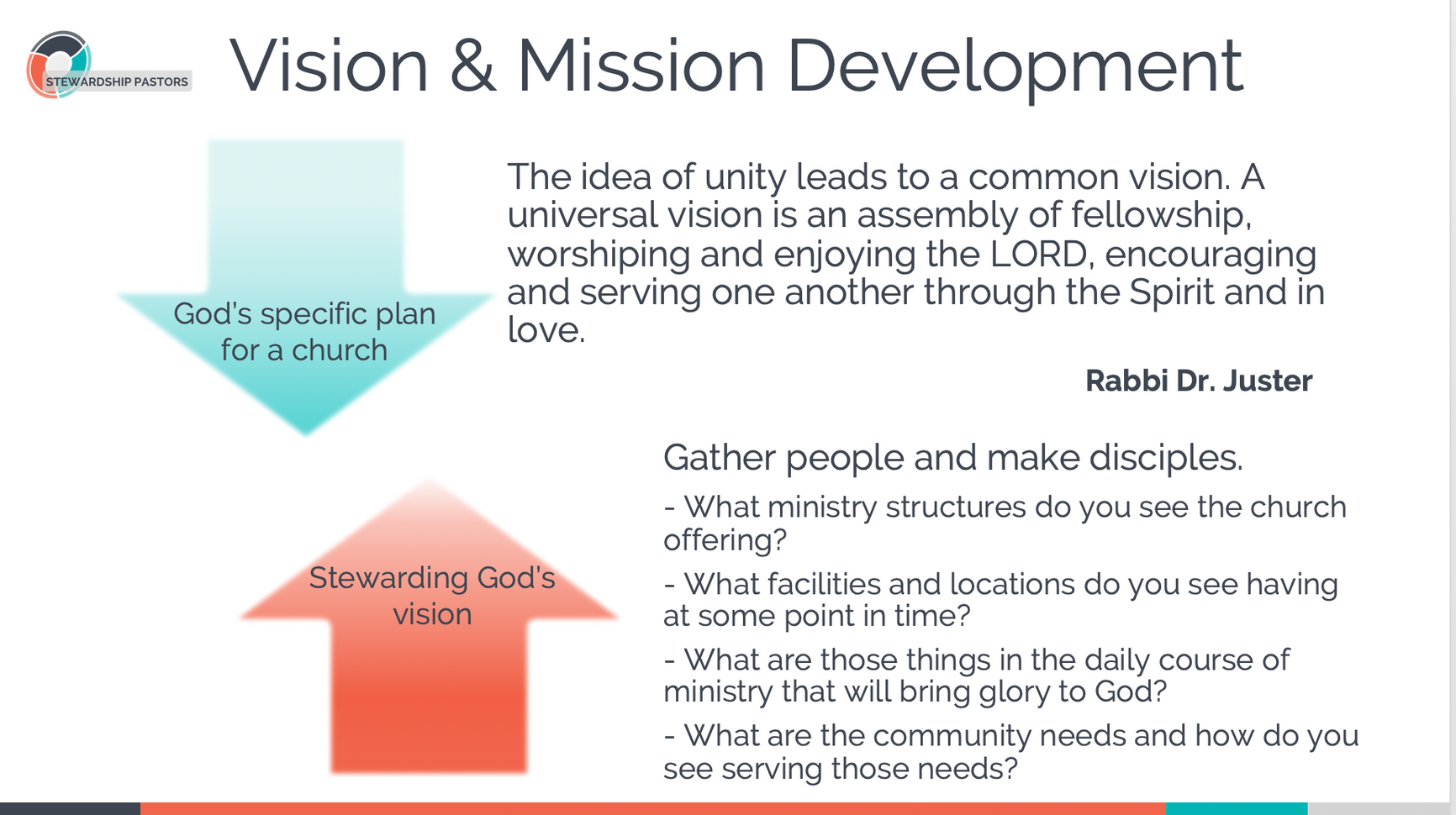 Vision & Mission Development