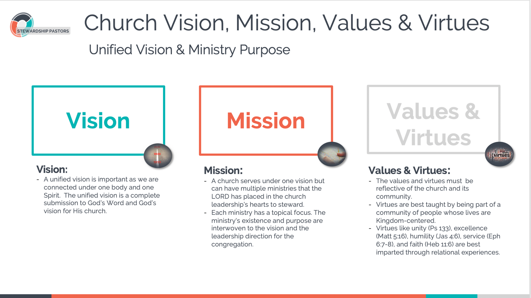Vision, Mission, Values & Virtues