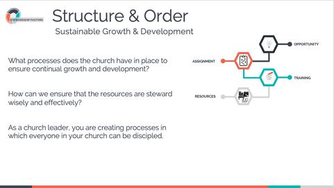 Sustainable Growth & Development