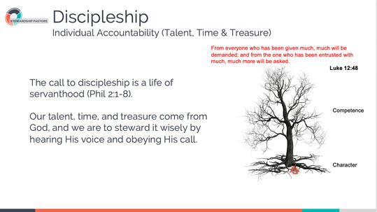 Discipleship Individual Accountability